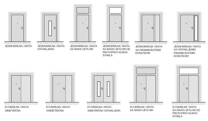 izvedbe PP vrata